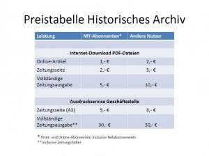 Kostenpüflichtige Leistungen und Preise des Online-Archivs im Überblick. Die Suche selbst ist frei.