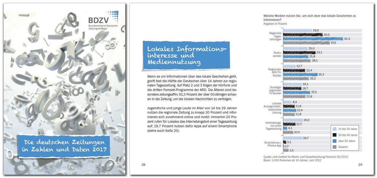 Zahlen, Daten, Fakten zur Zeitungslandschaft in Deutschland: die neue Informationsbroschüre des BDZV. Repro: MT