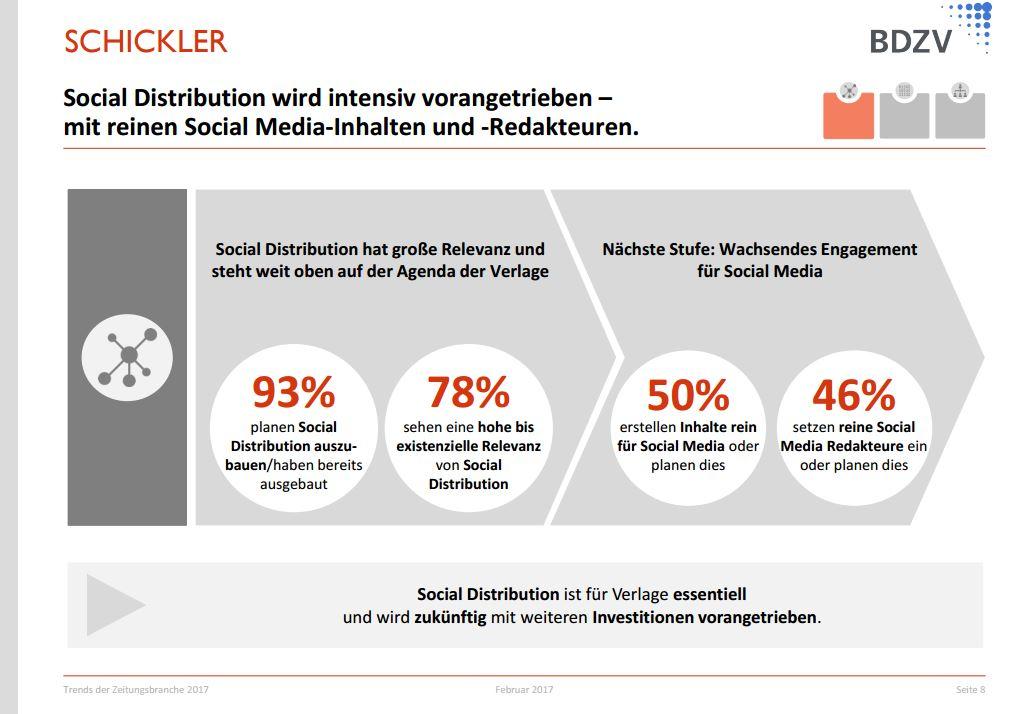 Die Verbreitung redaktioneller Inhalte in Sozialen Netzwerken wird für Verlage immer bedeutungsvoller. Repro: MT